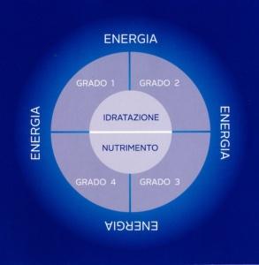 schema-energia
